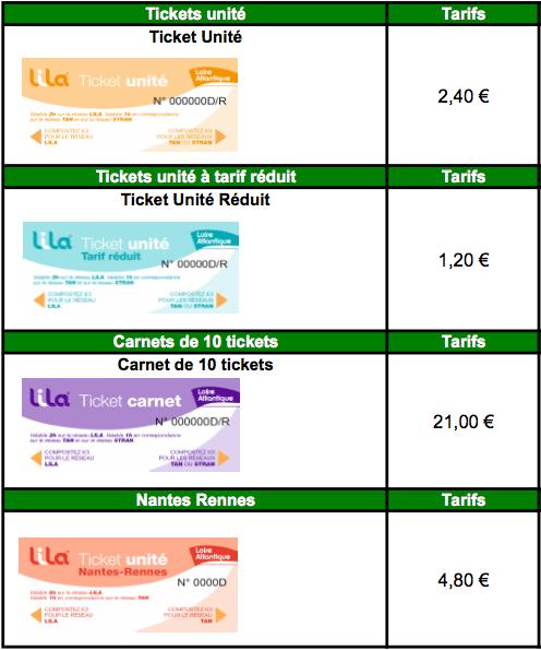 TicketLila